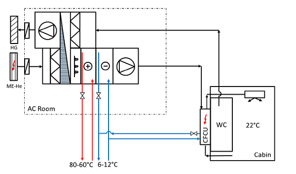 hvac-system-1